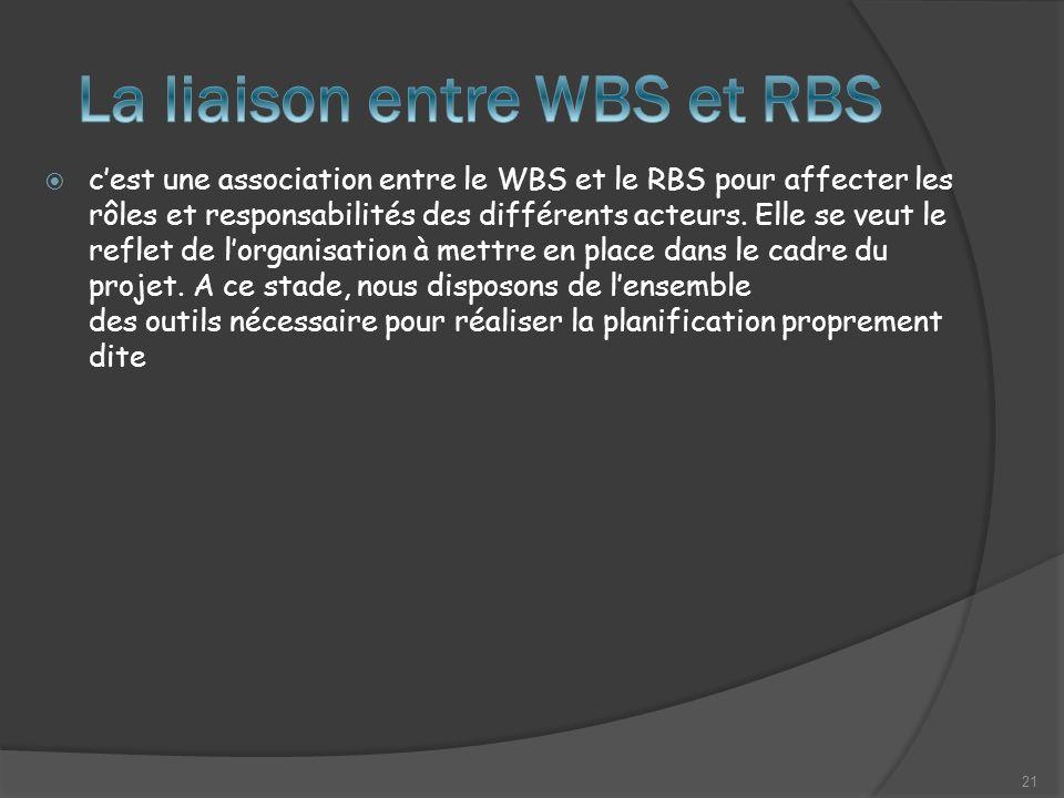 La liaison entre WBS et RBS