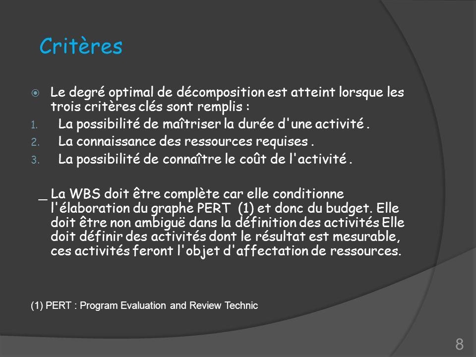 Critères Le degré optimal de décomposition est atteint lorsque les trois critères clés sont remplis :