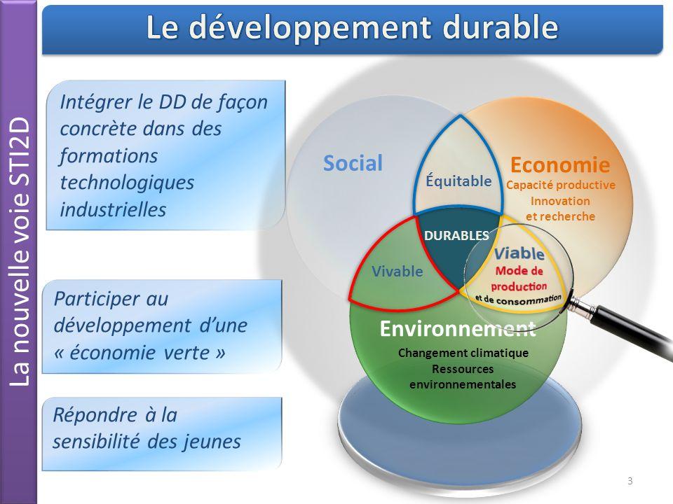 Le développement durable Changement climatique