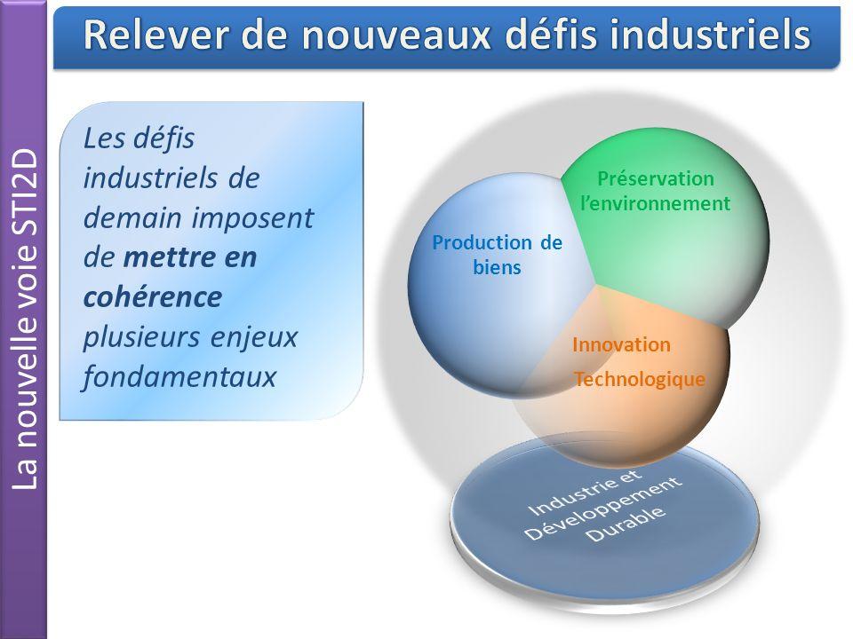 Relever de nouveaux défis industriels