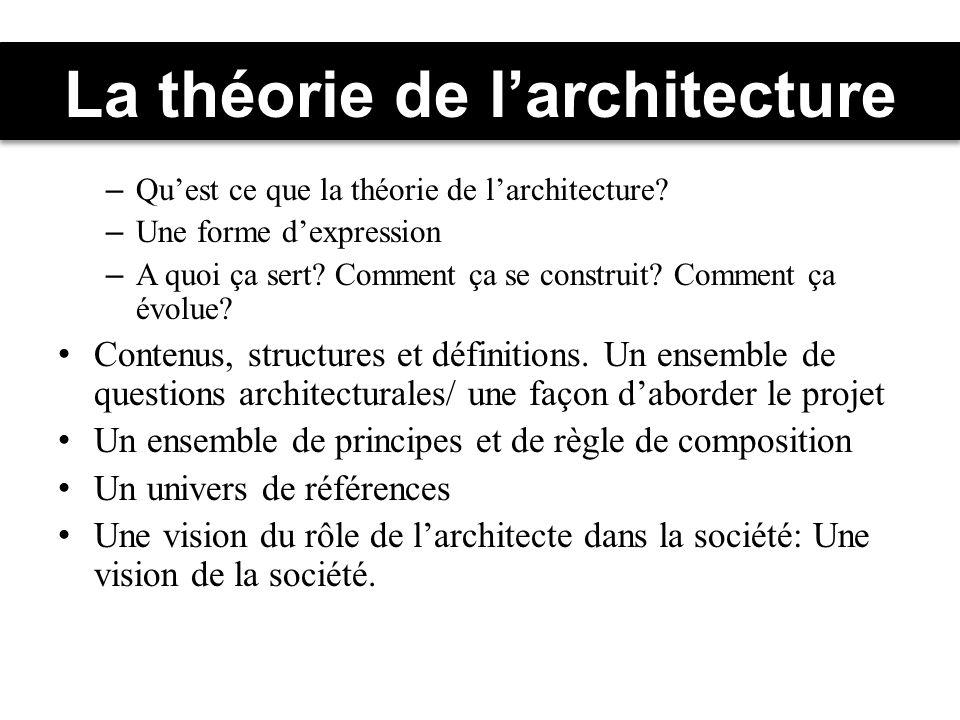 La théorie de l'architecture