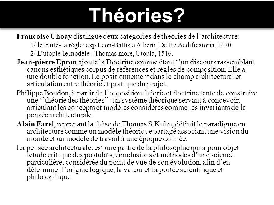 Théories Francoise Choay distingue deux catégories de théories de l'architecture: