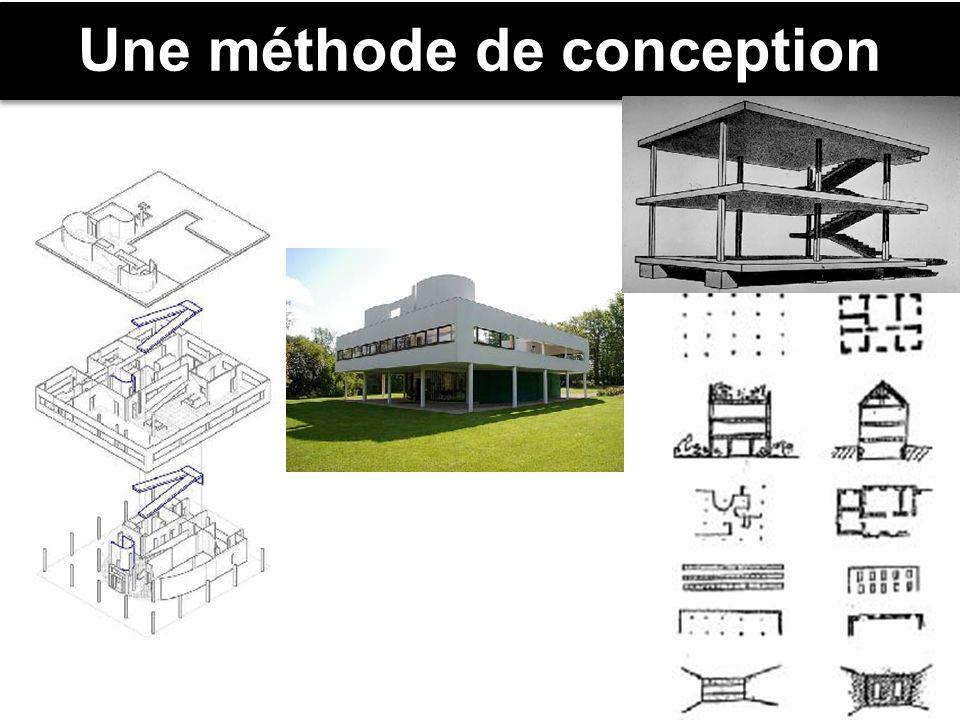 Une méthode de conception