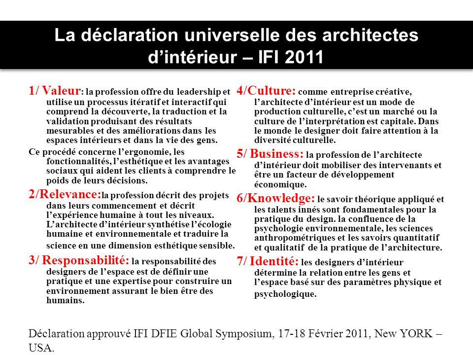La déclaration universelle des architectes d'intérieur – IFI 2011