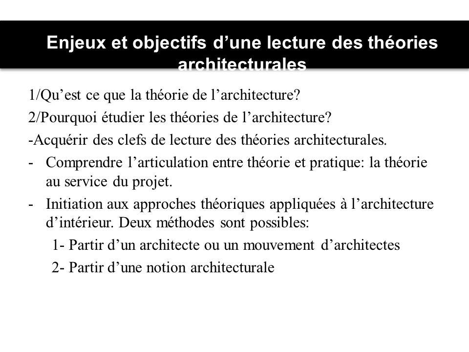 Enjeux et objectifs d'une lecture des théories architecturales