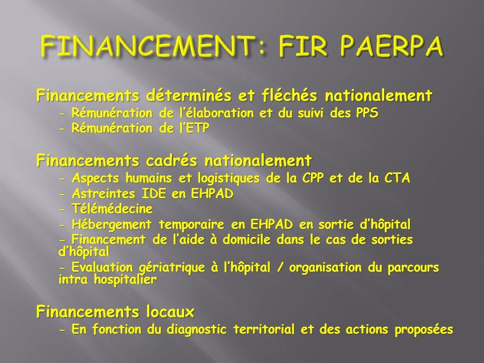 FINANCEMENT: FIR PAERPA