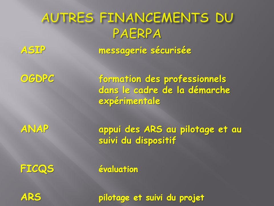 AUTRES FINANCEMENTS DU PAERPA