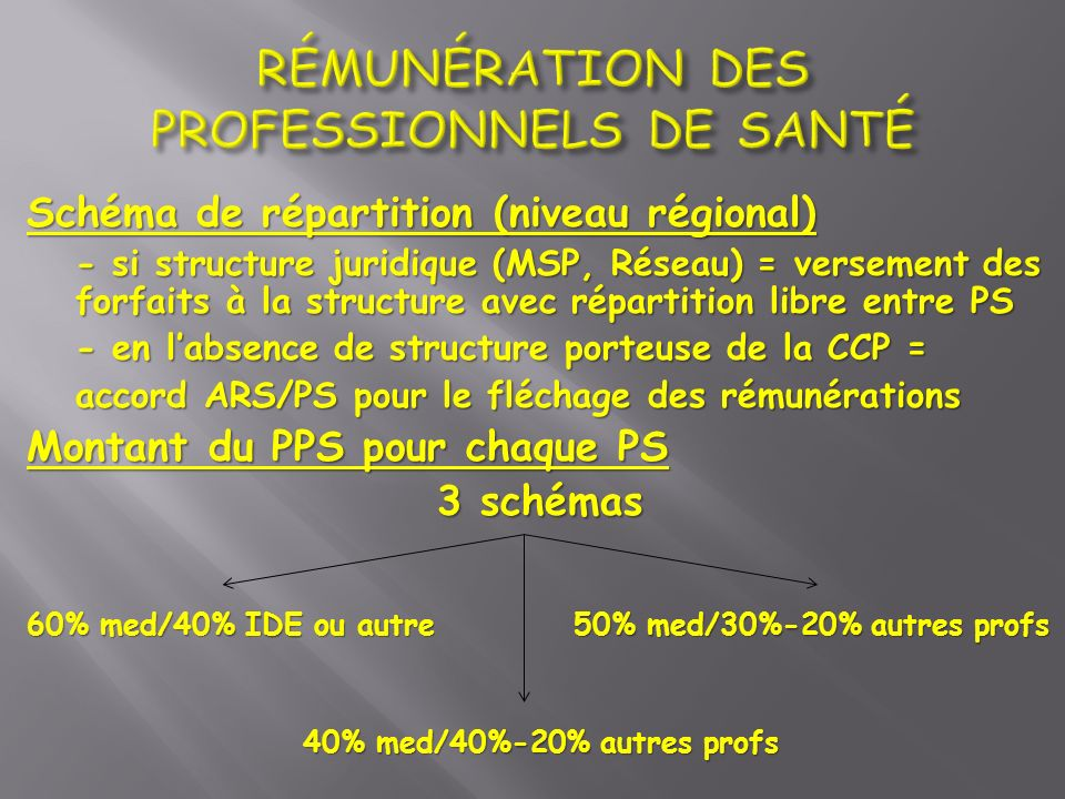 RÉMUNÉRATION DES PROFESSIONNELS DE SANTÉ