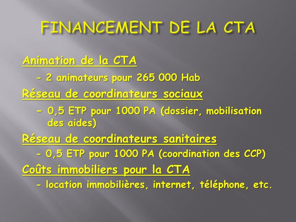 FINANCEMENT DE LA CTA Animation de la CTA