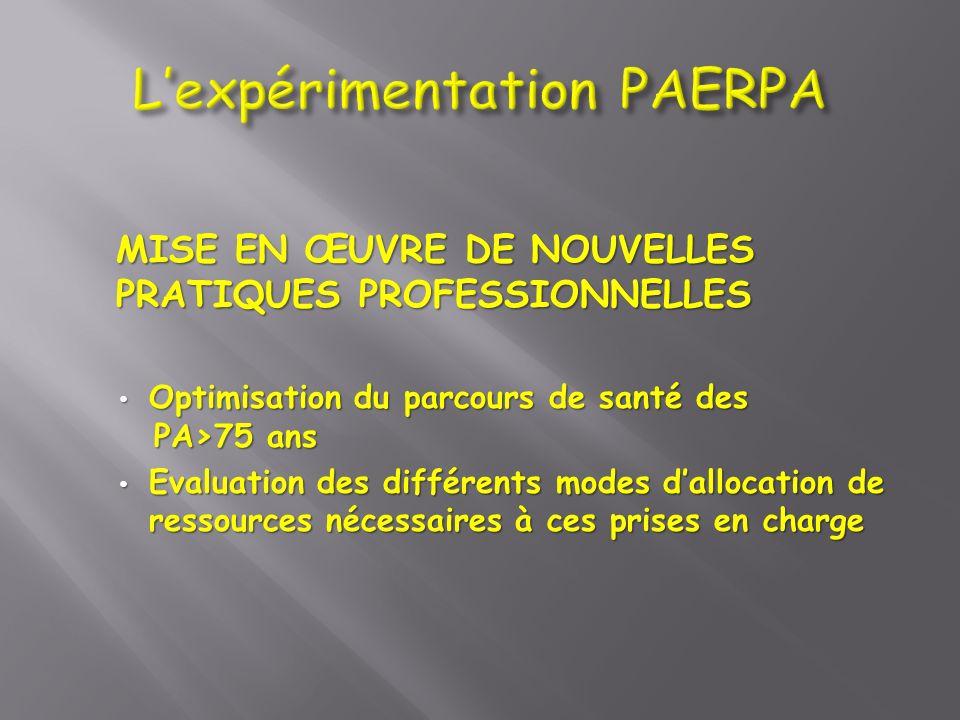 L'expérimentation PAERPA