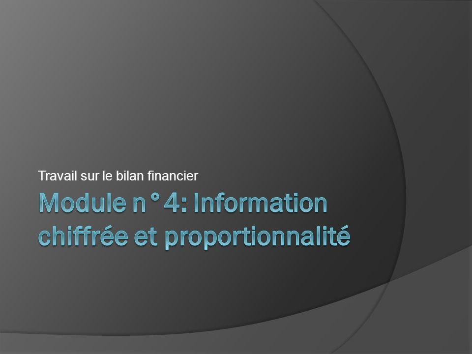 Module n°4: Information chiffrée et proportionnalité