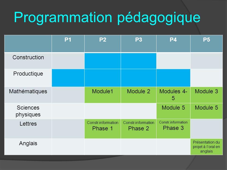 Programmation pédagogique