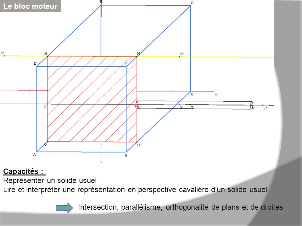 Le bloc moteur Capacités : Représenter un solide usuel. Lire et interpréter une représentation en perspective cavalière d'un solide usuel.