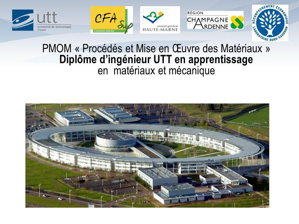 PMOM « Procédés et Mise en Œuvre des Matériaux » Diplôme d'ingénieur UTT en apprentissage en matériaux et mécanique