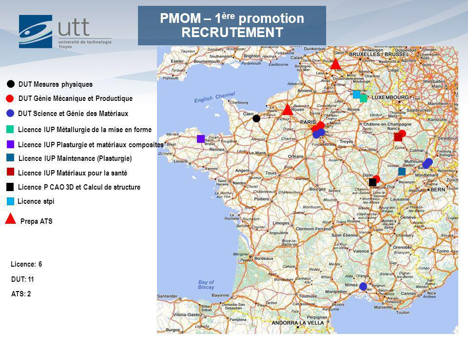PMOM – 1ère promotion RECRUTEMENT