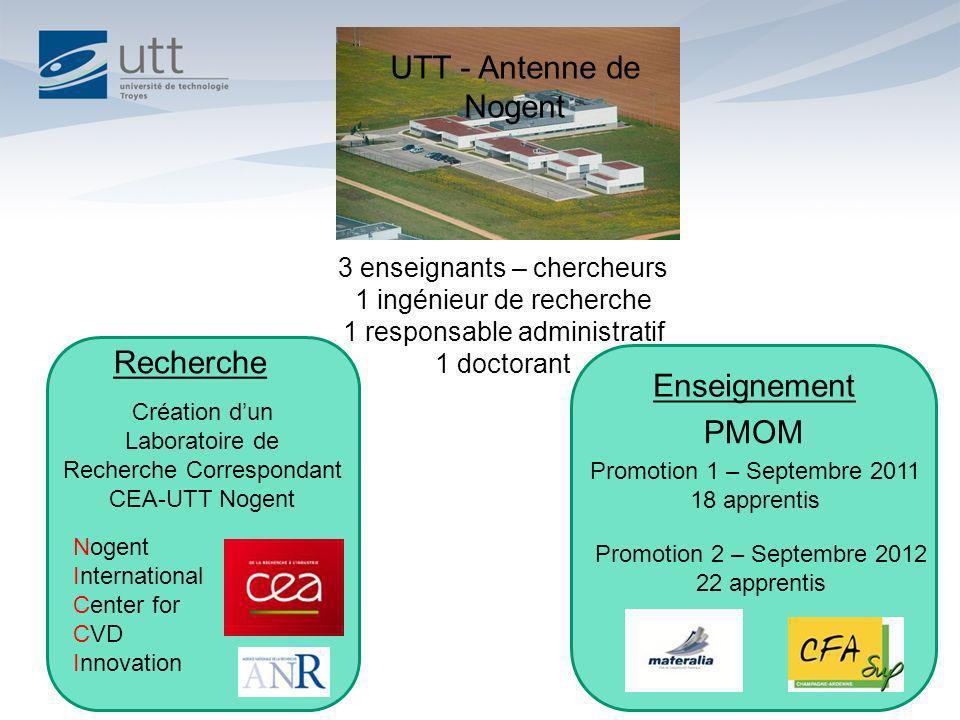 UTT - Antenne de Nogent Recherche Enseignement PMOM