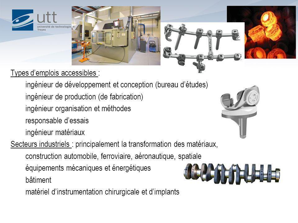 Types d'emplois accessibles :