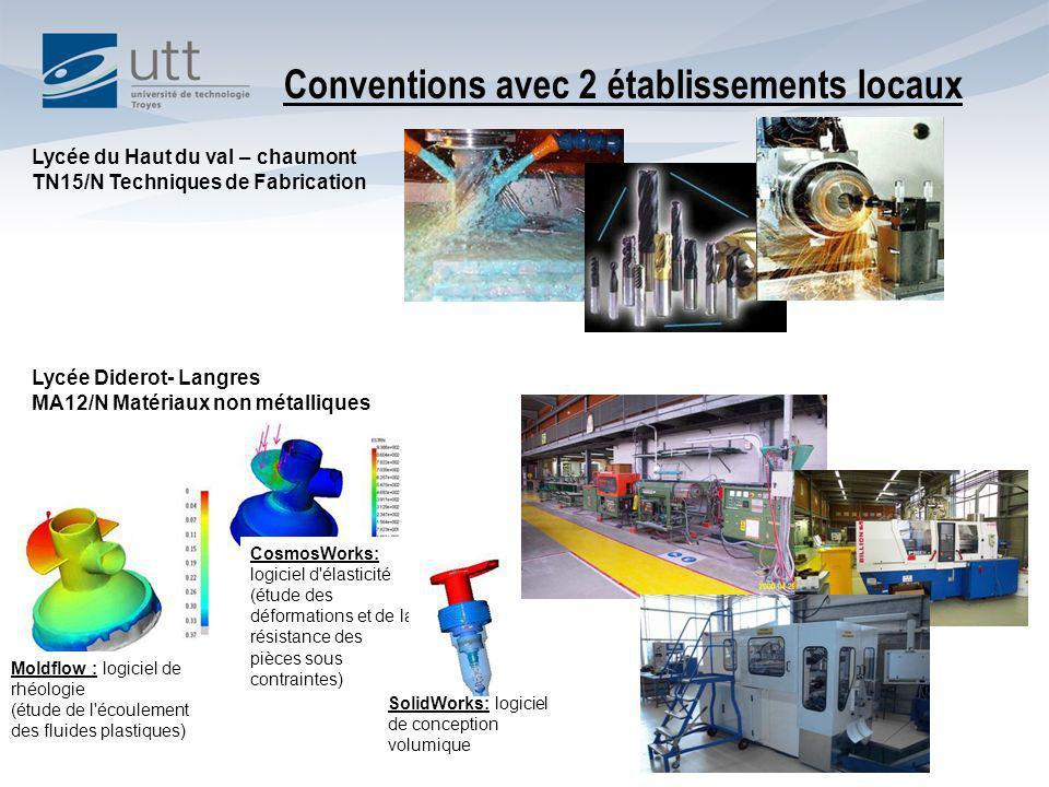 Conventions avec 2 établissements locaux