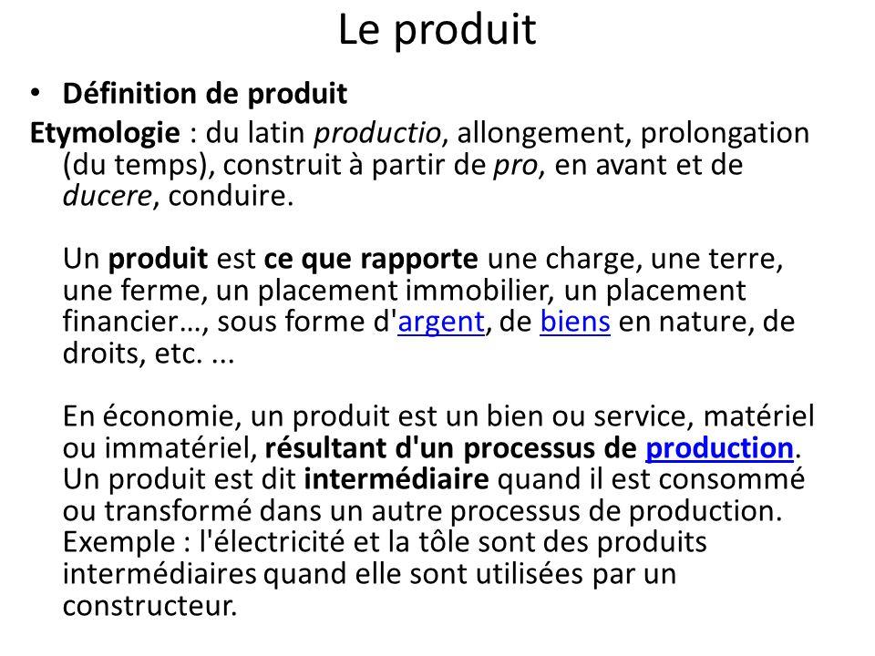 Le produit Définition de produit