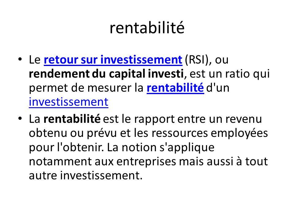 rentabilité
