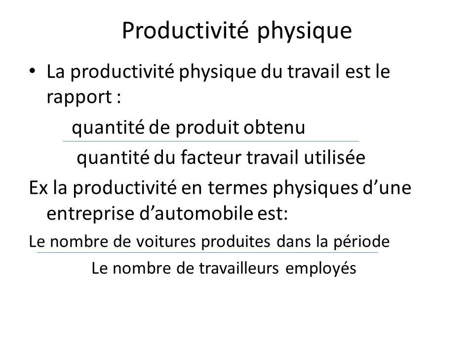 Productivité physique