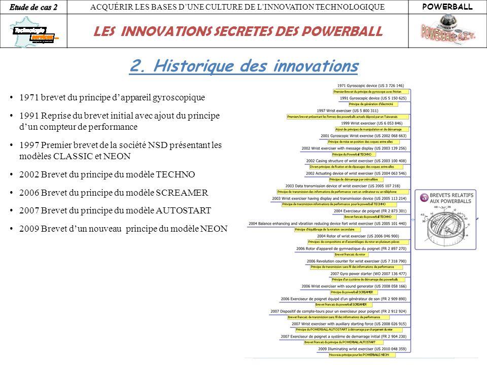 2. Historique des innovations