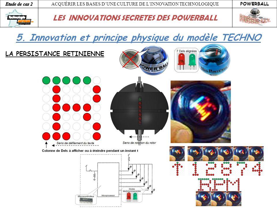 5. Innovation et principe physique du modèle TECHNO