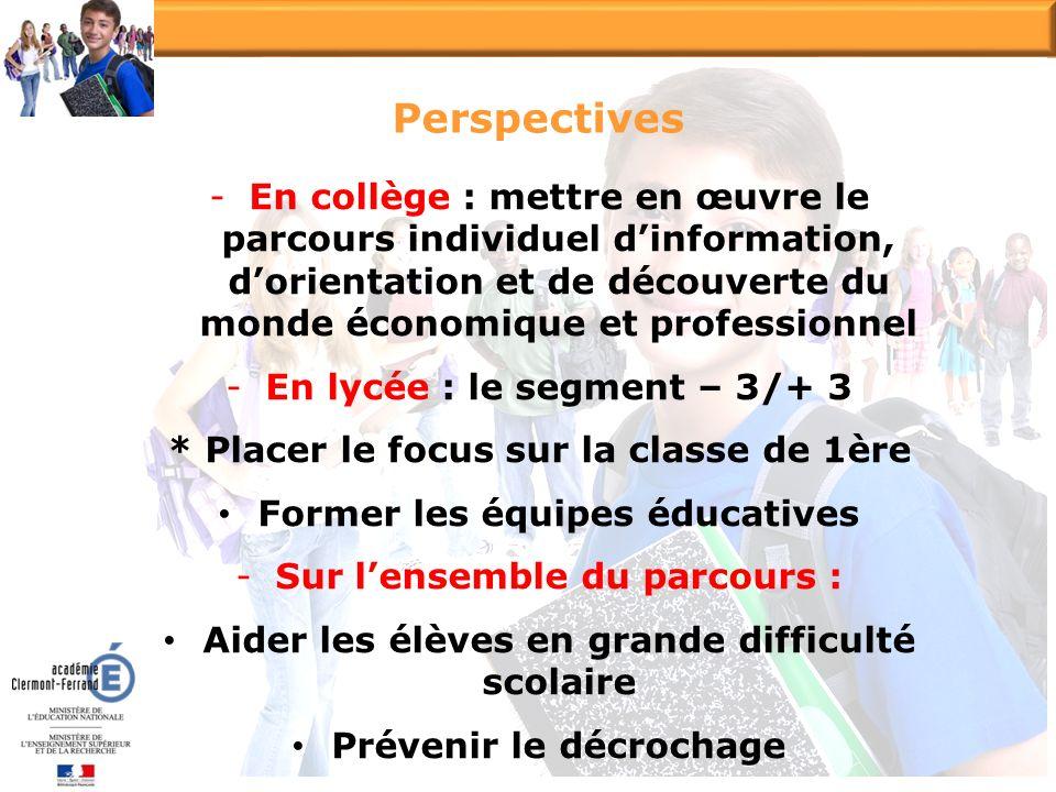 Perspectives En collège : mettre en œuvre le parcours individuel d'information, d'orientation et de découverte du monde économique et professionnel.