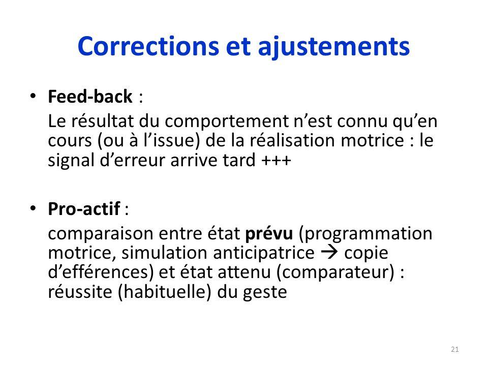 Corrections et ajustements