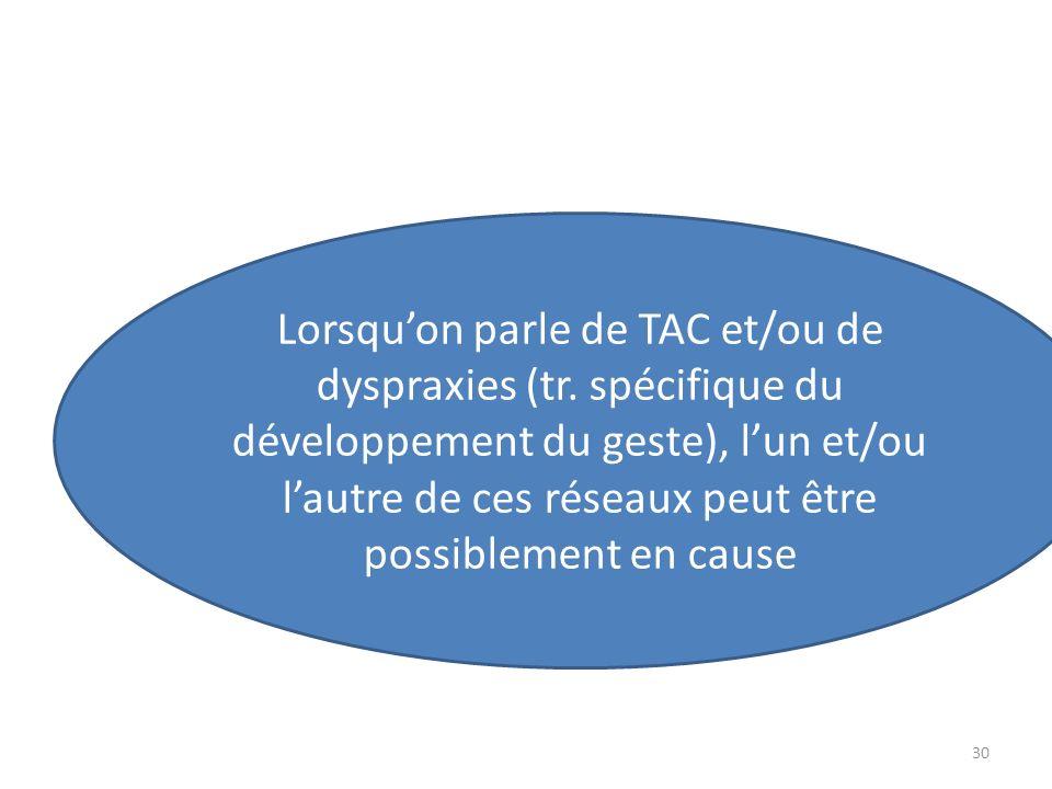 Lorsqu'on parle de TAC et/ou de dyspraxies (tr
