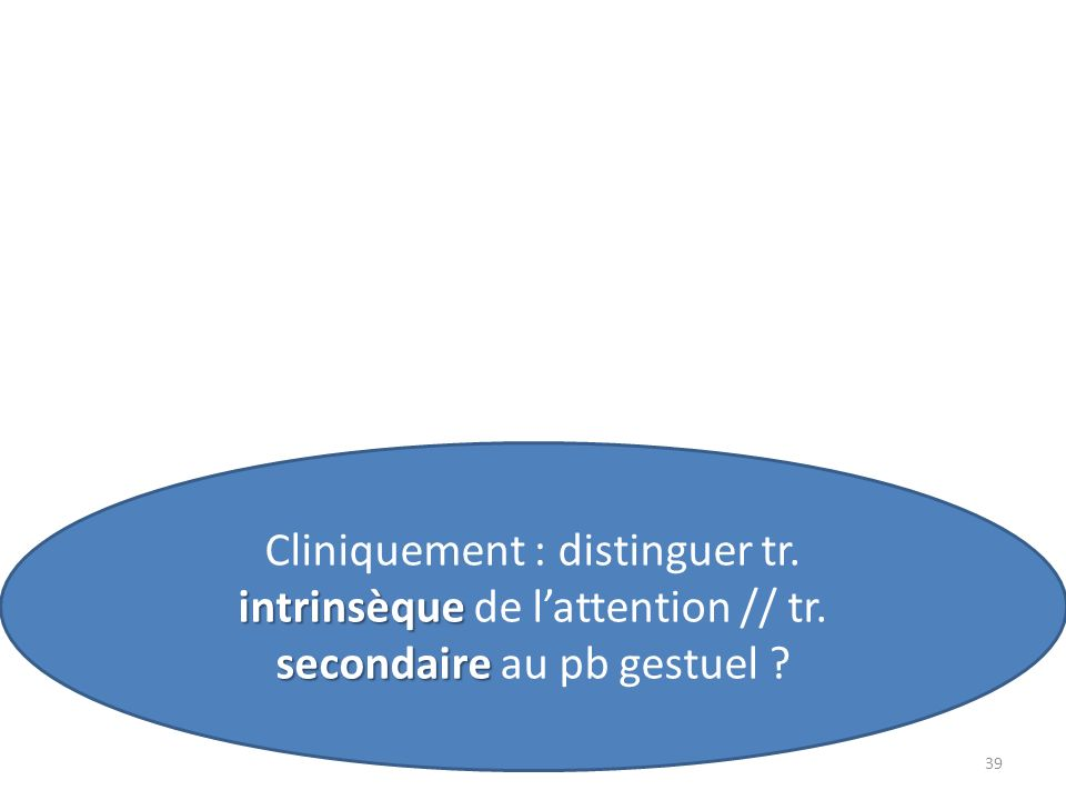 Cliniquement : distinguer tr. intrinsèque de l'attention // tr