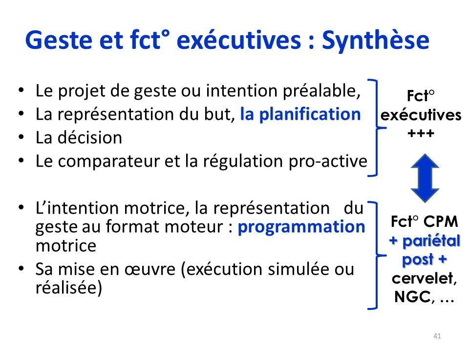 Geste et fct° exécutives : Synthèse