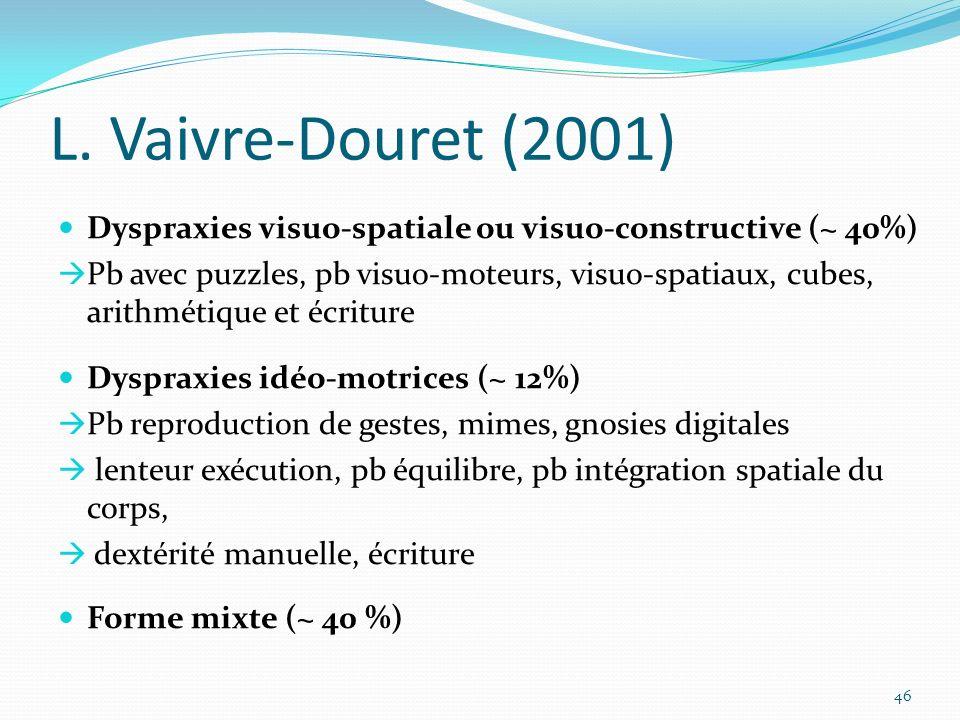 L. Vaivre-Douret (2001) Dyspraxies visuo-spatiale ou visuo-constructive (~ 40%)