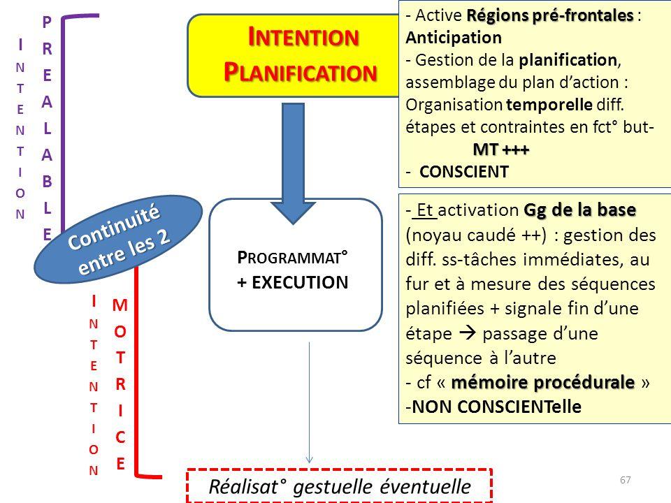 Programmat° + EXECUTION