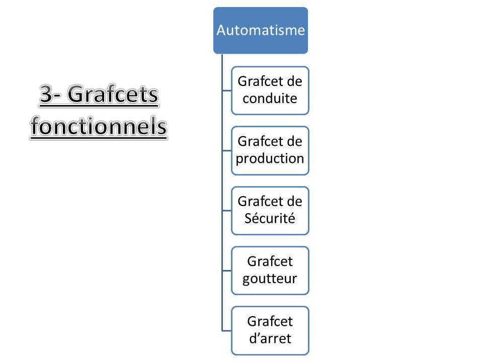 3- Grafcets fonctionnels