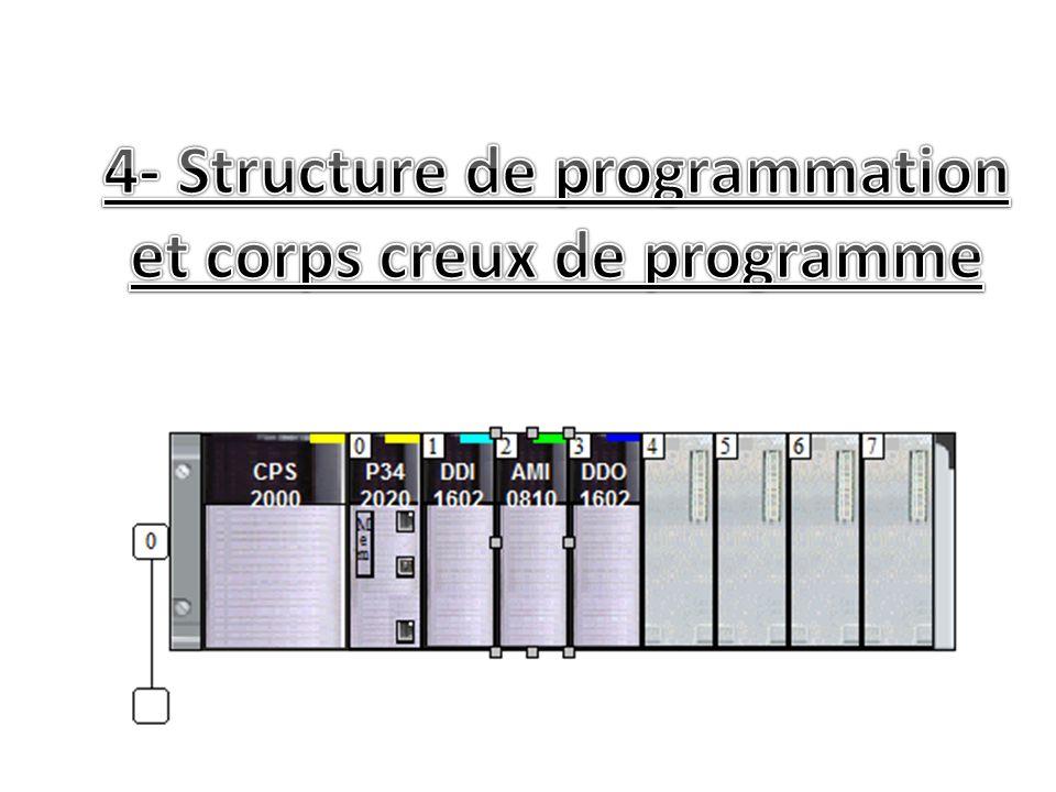 4- Structure de programmation et corps creux de programme