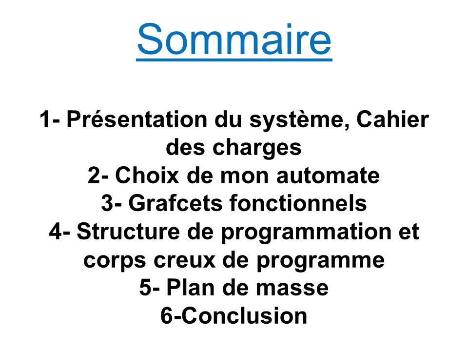 Sommaire 1- Présentation du système, Cahier des charges