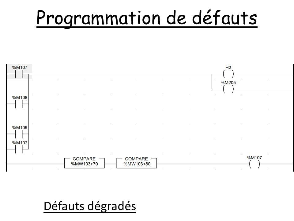 Programmation de défauts