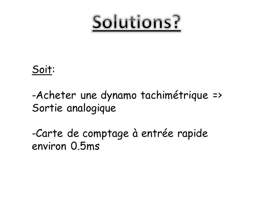 Solutions. Soit: -Acheter une dynamo tachimétrique => Sortie analogique.