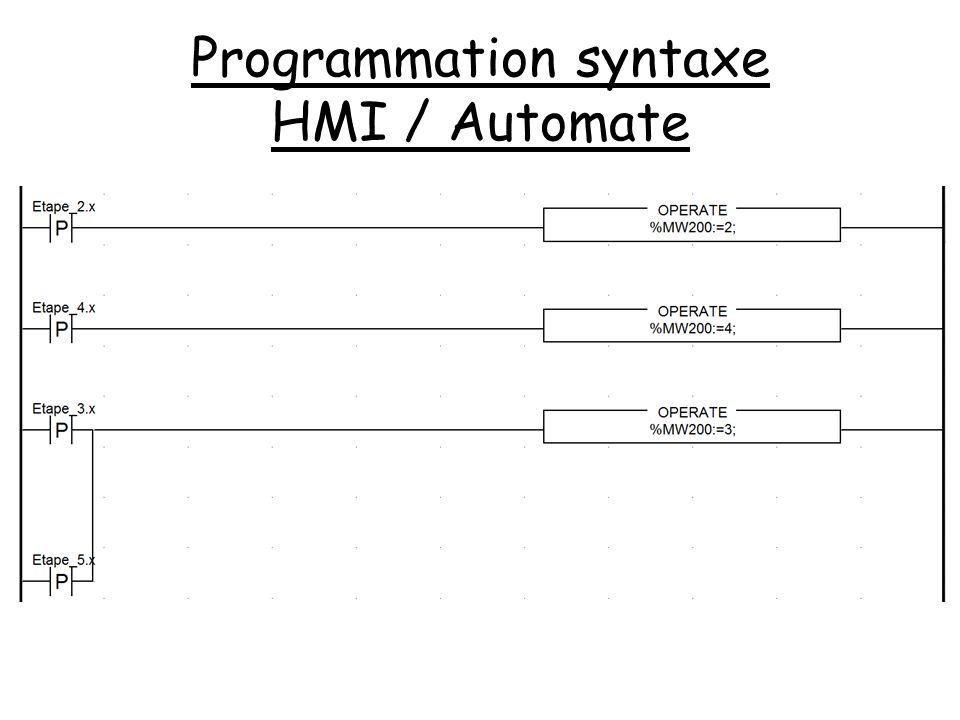 Programmation syntaxe HMI / Automate