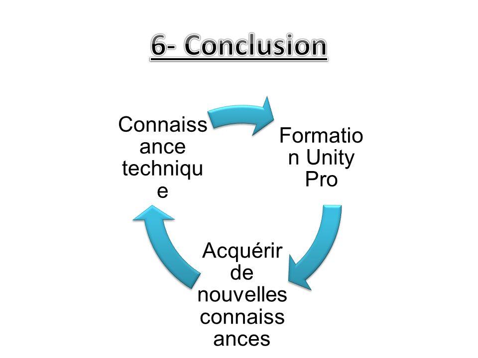 6- Conclusion Formation Unity Pro Acquérir de nouvelles connaissances