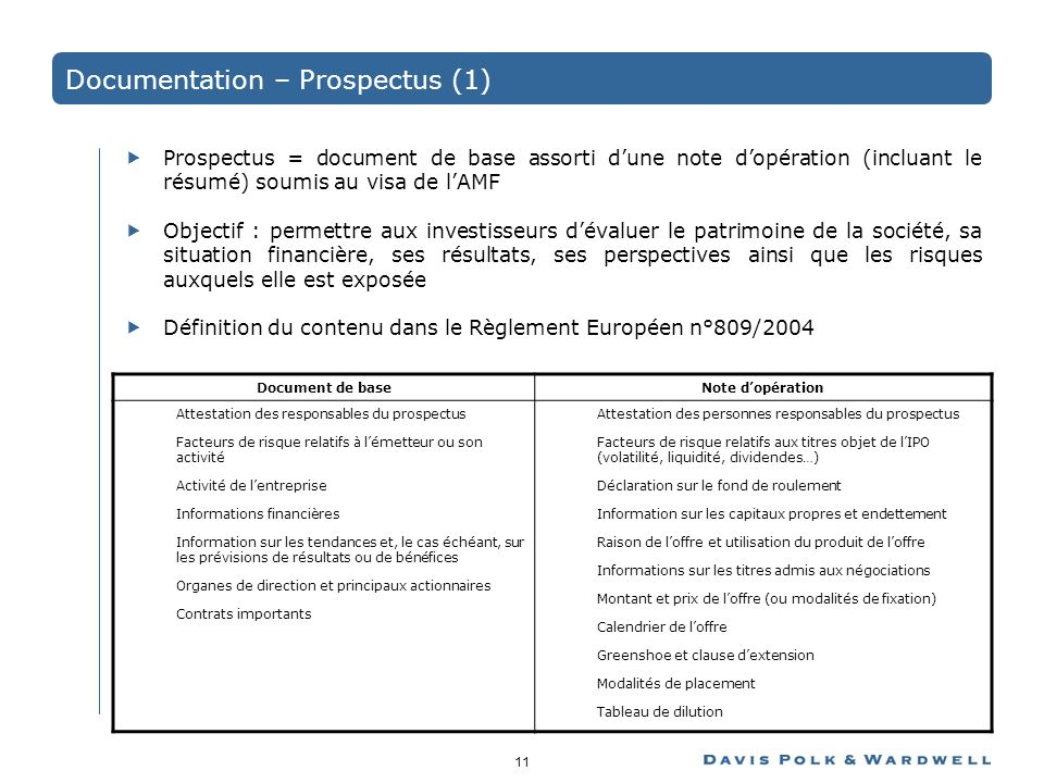 Documentation – Prospectus (1)