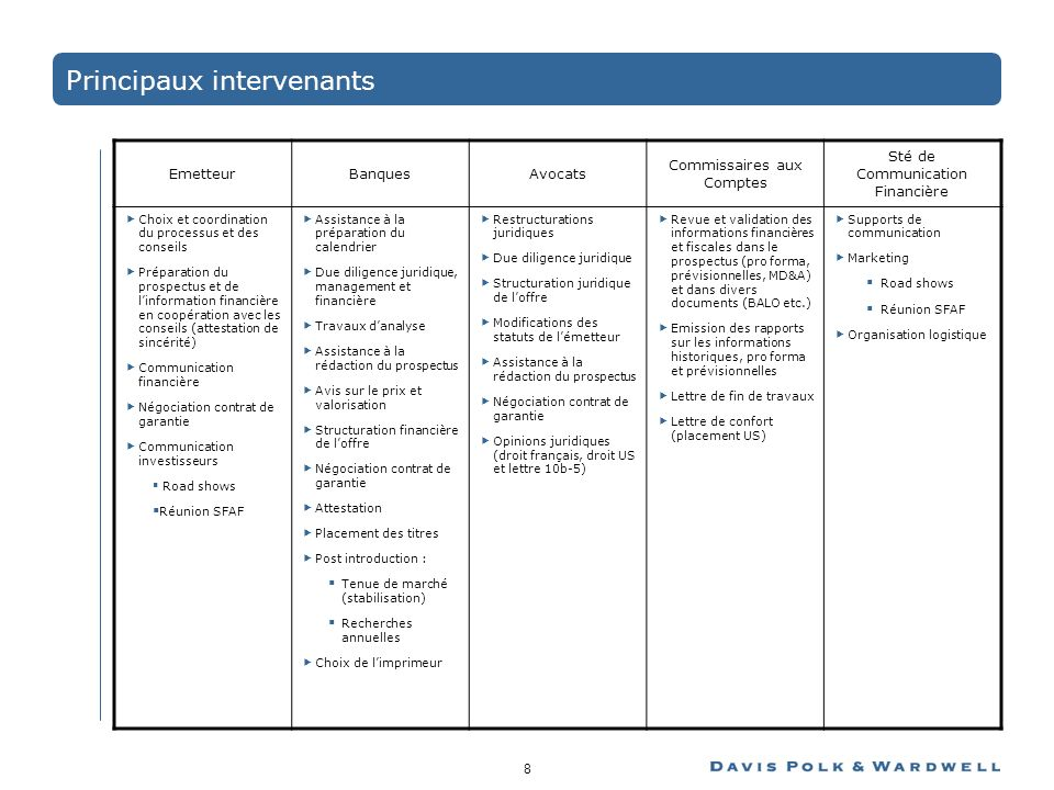 Principaux intervenants