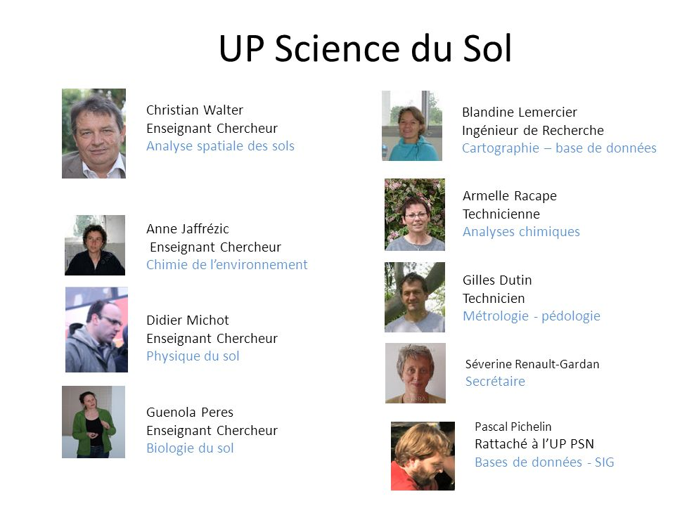 UP Science du Sol Christian Walter Enseignant Chercheur