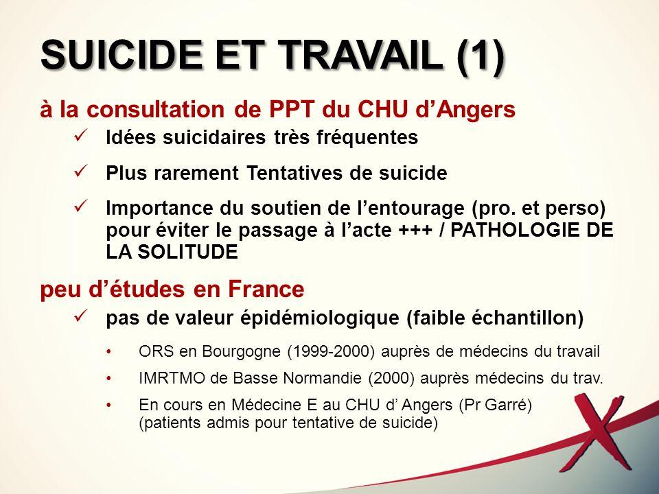 SUICIDE ET TRAVAIL (1) à la consultation de PPT du CHU d'Angers