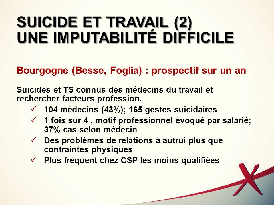 SUICIDE ET TRAVAIL (2) UNE IMPUTABILITÉ DIFFICILE