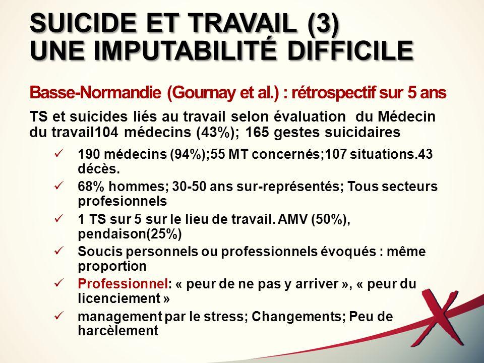 SUICIDE ET TRAVAIL (3) UNE IMPUTABILITÉ DIFFICILE
