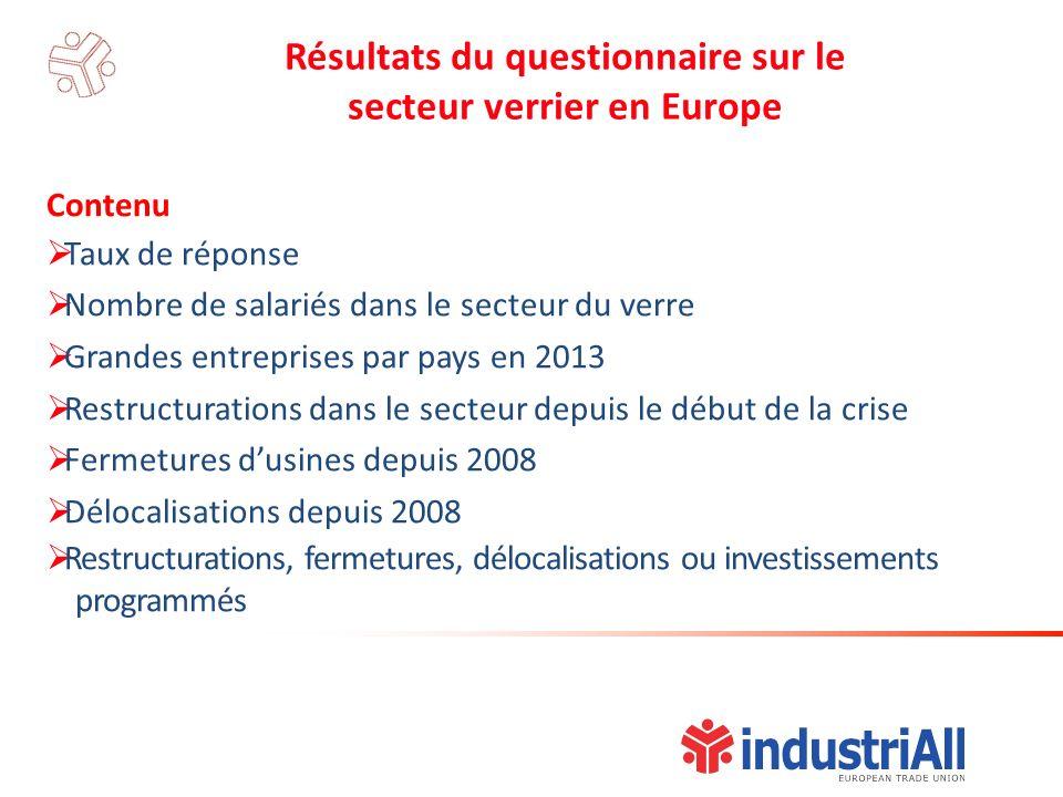 Résultats du questionnaire sur le secteur verrier en Europe