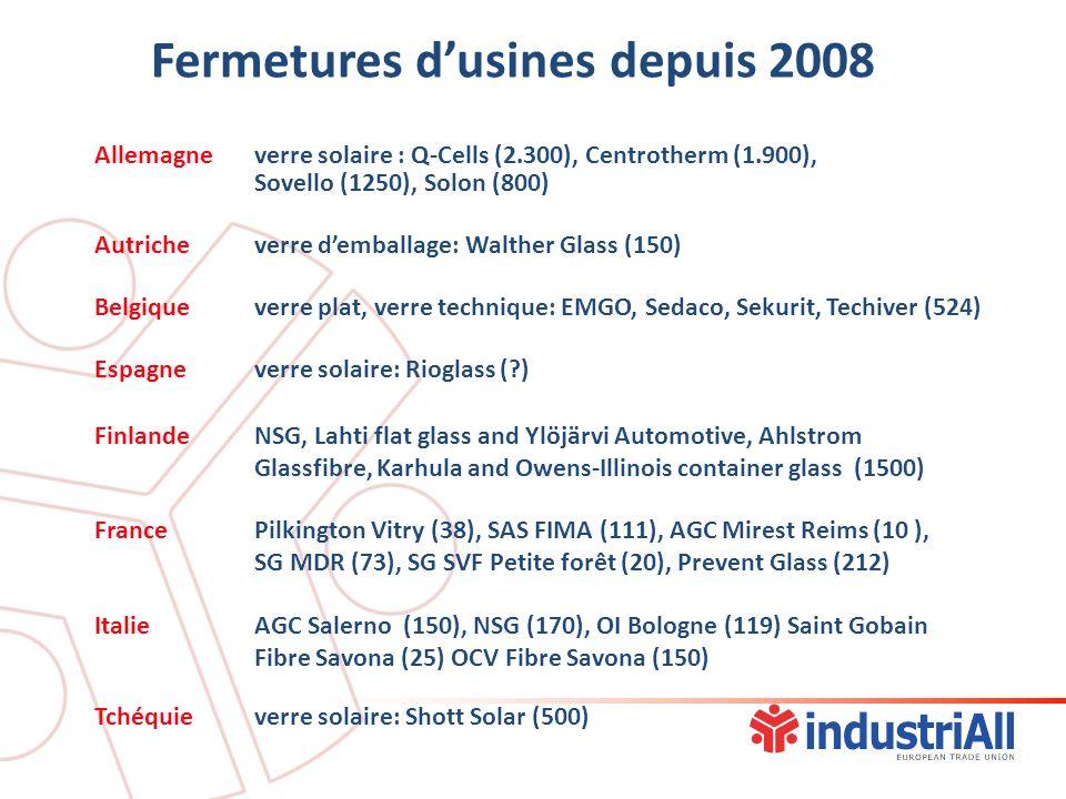 Fermetures d'usines depuis 2008