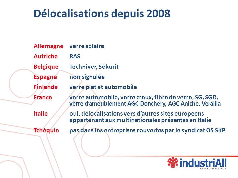 Délocalisations depuis 2008